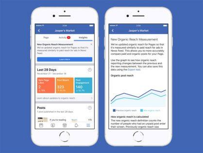 Facebook начинает подсчитывать видимые показы публикаций